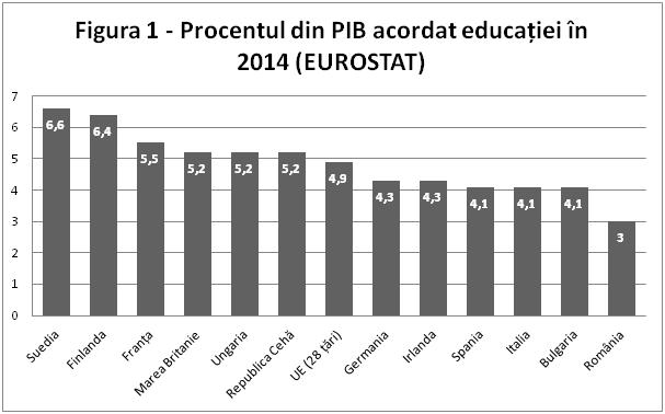 educatie-fig1